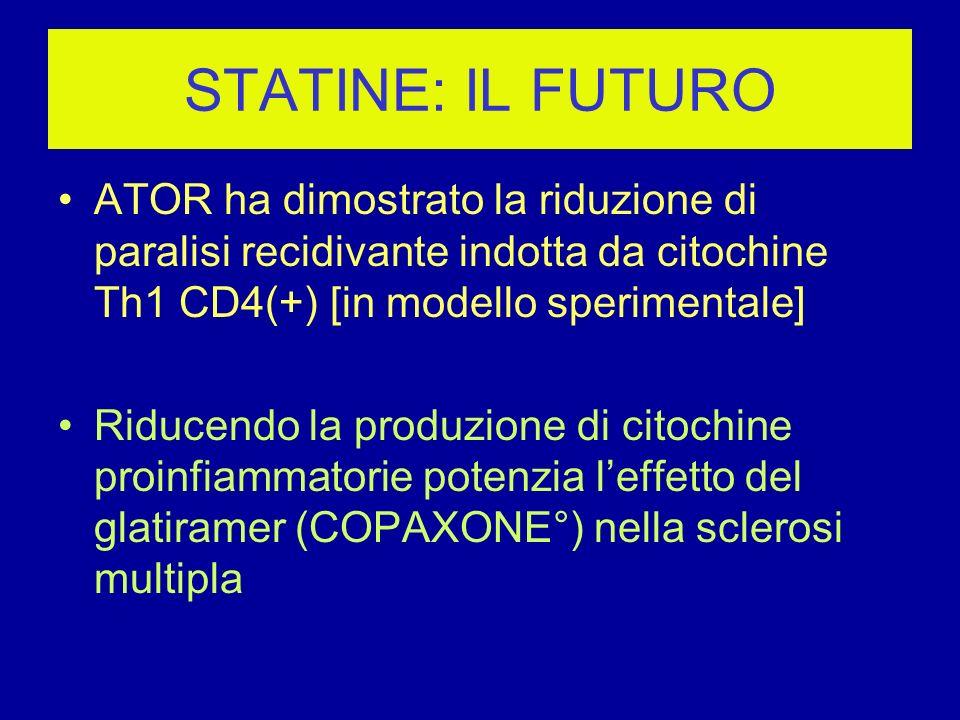 STATINE: IL FUTURO ATOR ha dimostrato la riduzione di paralisi recidivante indotta da citochine Th1 CD4(+) [in modello sperimentale]